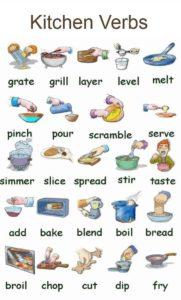 kitchen-verbs